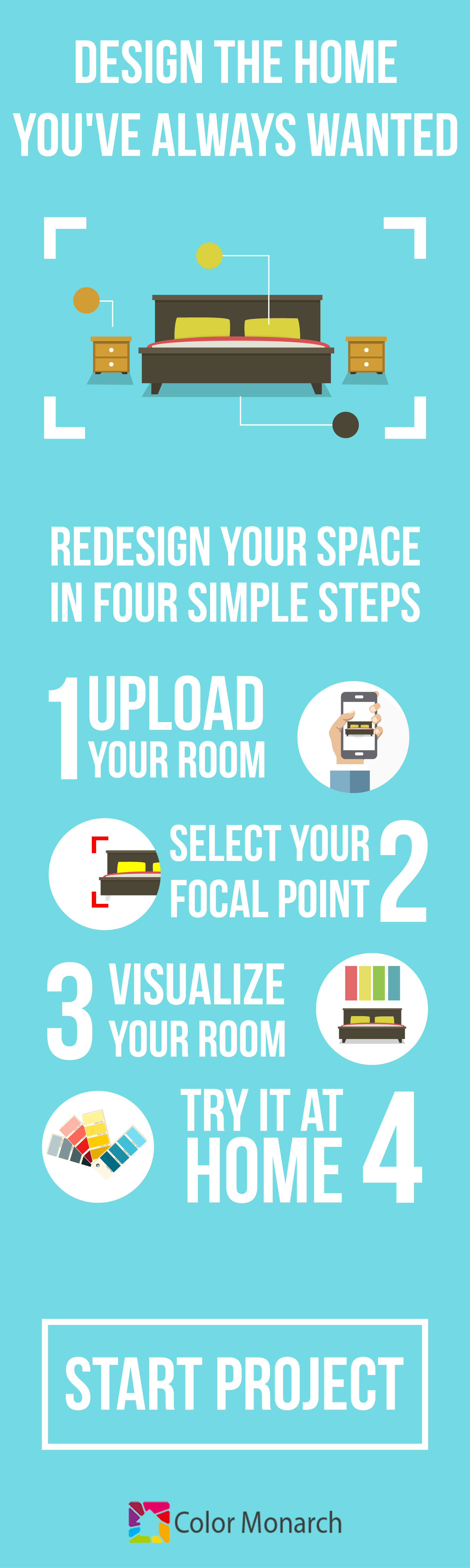 Color Monarch How To Infographic